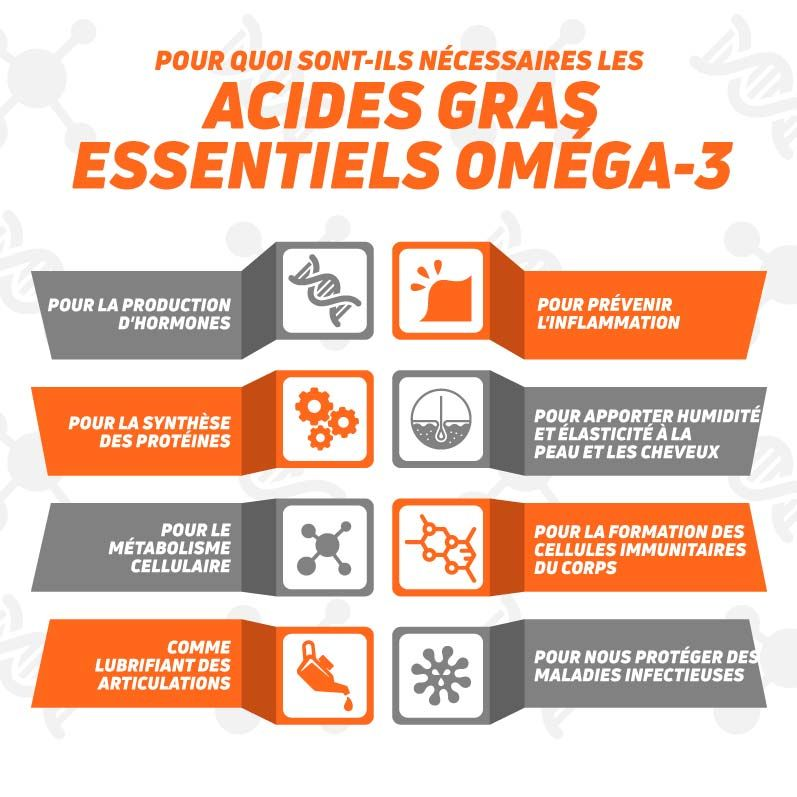 Propriétés et avantages de l'Oméga-3