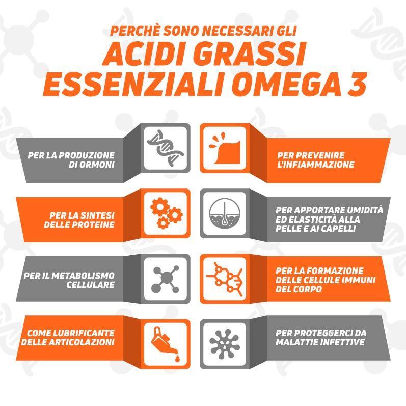 Proprietà e Benefici degli Omega 3
